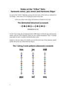 FINGERING MASTERY scales & modes for the bass fingerboard - pg 4 �2012