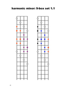 FINGERING MASTERY scales & modes for the bass fingerboard - pg 42 �2012