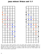 FINGERING MASTERY scales & modes for the guitar fretboard - pg 56 �2012