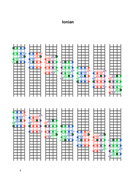 FINGERING MASTERY scales & modes for the mandolin fretboard - Page 8 �2012