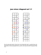 FINGERING MASTERY scales & modes for the mandolin fretboard - Page 18 �2012